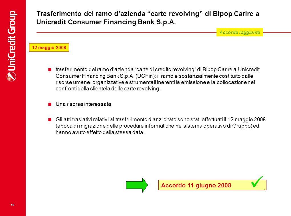 Trasferimento del ramo d'azienda carte revolving di Bipop Carire a Unicredit Consumer Financing Bank S.p.A.