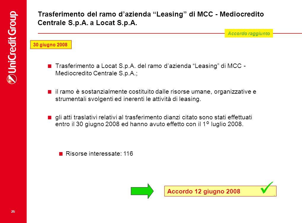 Trasferimento del ramo d'azienda Leasing di MCC - Mediocredito Centrale S.p.A. a Locat S.p.A.
