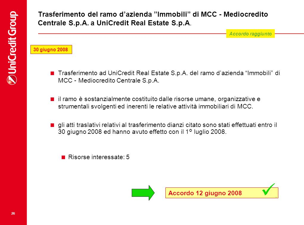 Trasferimento del ramo d'azienda Immobili di MCC - Mediocredito Centrale S.p.A. a UniCredit Real Estate S.p.A.