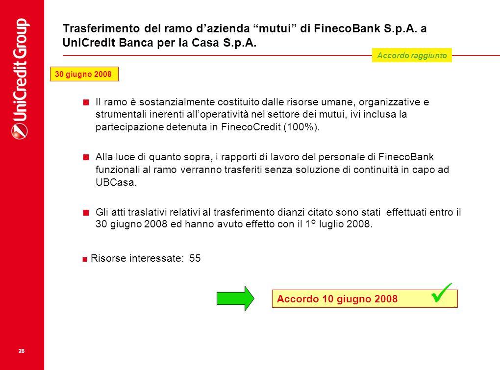 Trasferimento del ramo d'azienda mutui di FinecoBank S. p. A