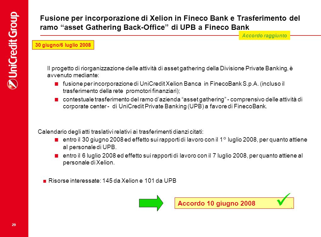 Fusione per incorporazione di Xelion in Fineco Bank e Trasferimento del ramo asset Gathering Back-Office di UPB a Fineco Bank