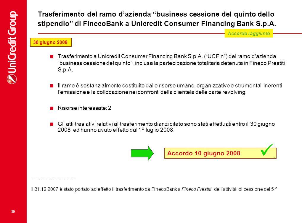Trasferimento del ramo d'azienda business cessione del quinto dello stipendio di FinecoBank a Unicredit Consumer Financing Bank S.p.A.