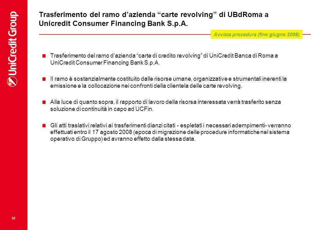 Trasferimento del ramo d'azienda carte revolving di UBdRoma a Unicredit Consumer Financing Bank S.p.A.