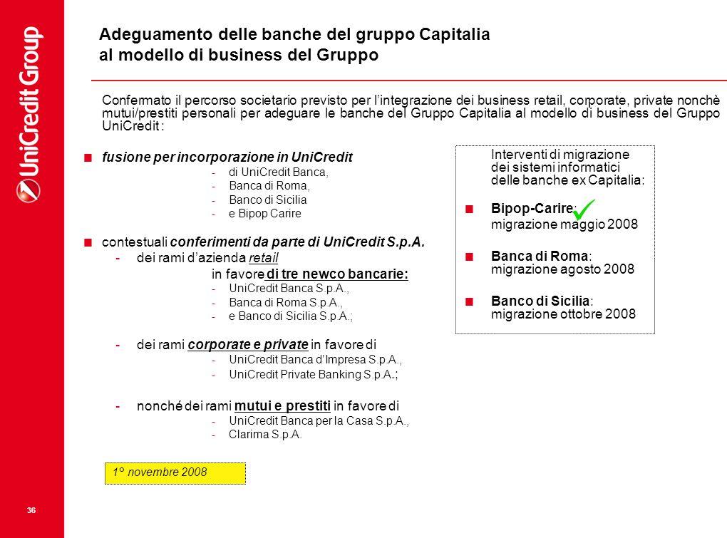 Adeguamento delle banche del gruppo Capitalia al modello di business del Gruppo