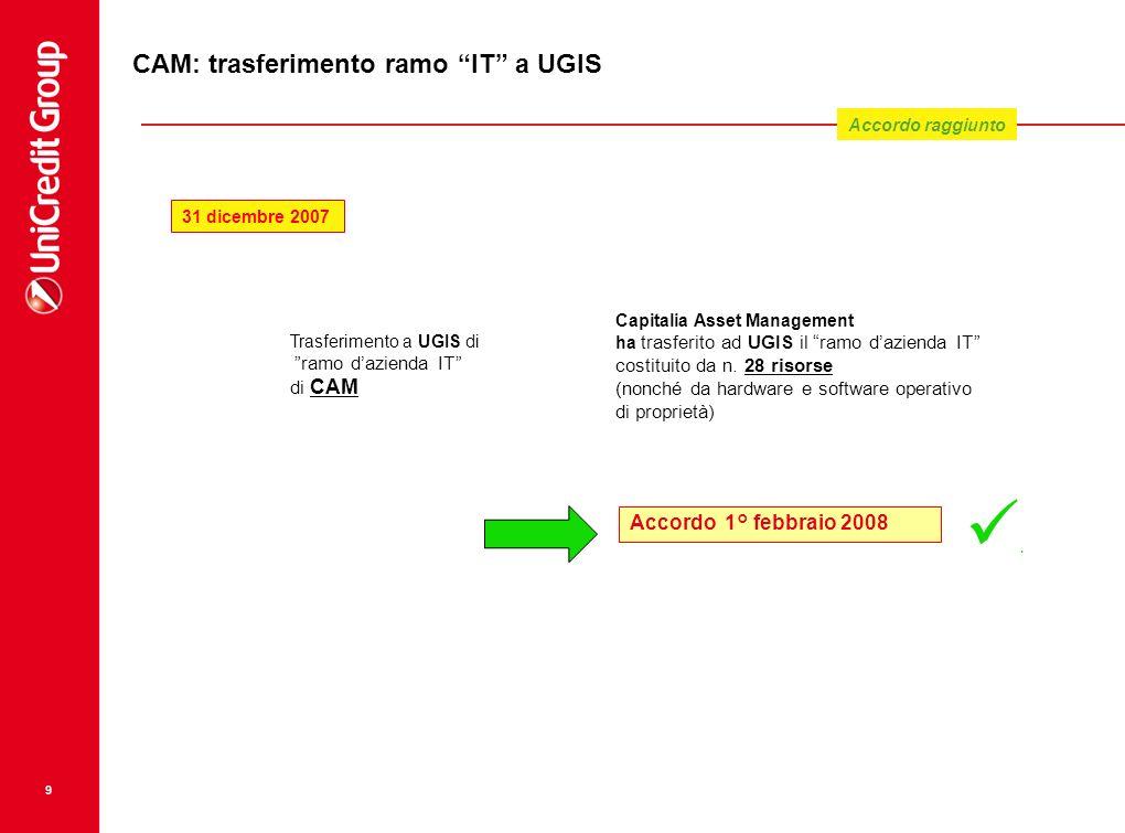 CAM: trasferimento ramo IT a UGIS