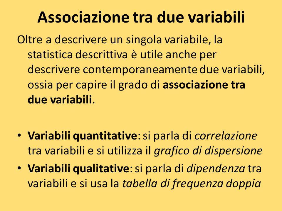 Associazione tra due variabili