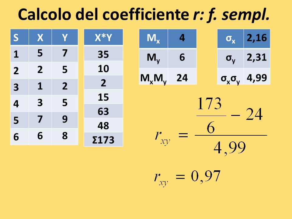 Calcolo del coefficiente r: f. sempl.