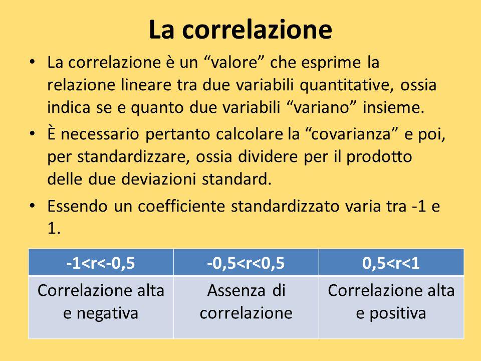 La correlazione