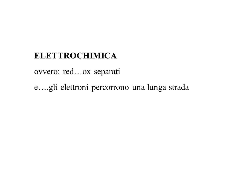 ELETTROCHIMICA ovvero: red…ox separati e….gli elettroni percorrono una lunga strada
