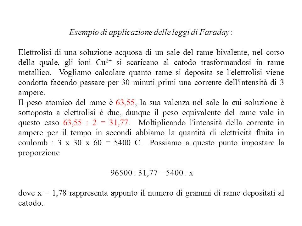 Esempio di applicazione delle leggi di Faraday :