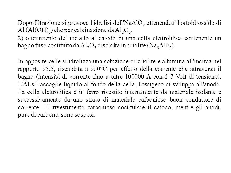 Dopo filtrazione si provoca l idrolisi dell NaAlO2 ottenendosi l ortoidrossido di Al (Al(OH)3) che per calcinazione da Al2O3.