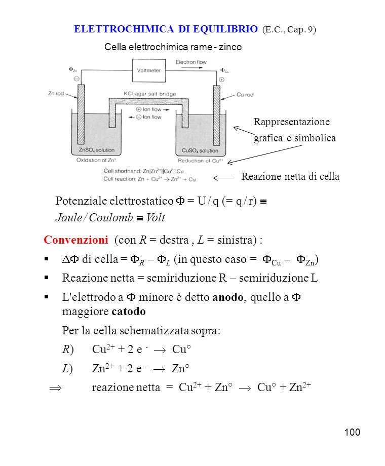 Potenziale elettrostatico F = U / q (= q / r)  Joule / Coulomb  Volt