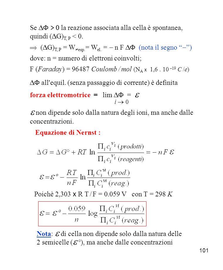 Se DF > 0 la reazione associata alla cella è spontanea, quindi (DG)T, P < 0.
