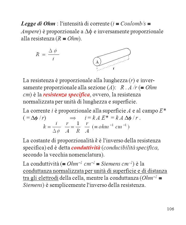 Legge di Ohm : l intensità di corrente (i  Coulomb/s  Ampere) è proporzionale a Df e inversamente proporzionale alla resistenza (R  Ohm).