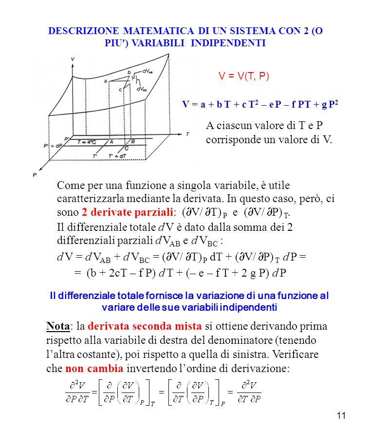A ciascun valore di T e P corrisponde un valore di V.