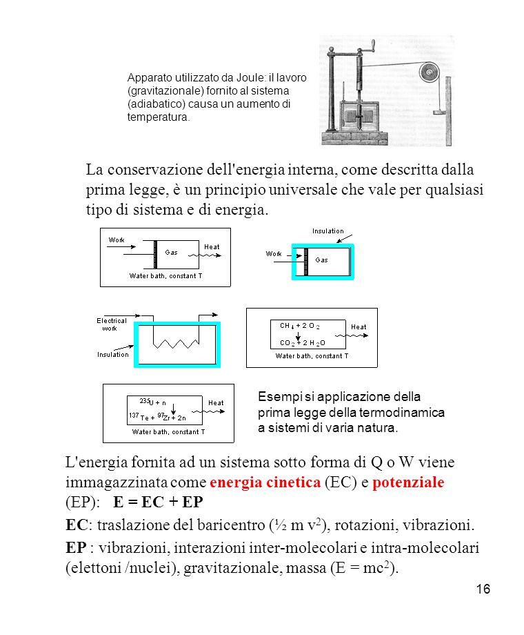EC: traslazione del baricentro (½ m v2), rotazioni, vibrazioni.