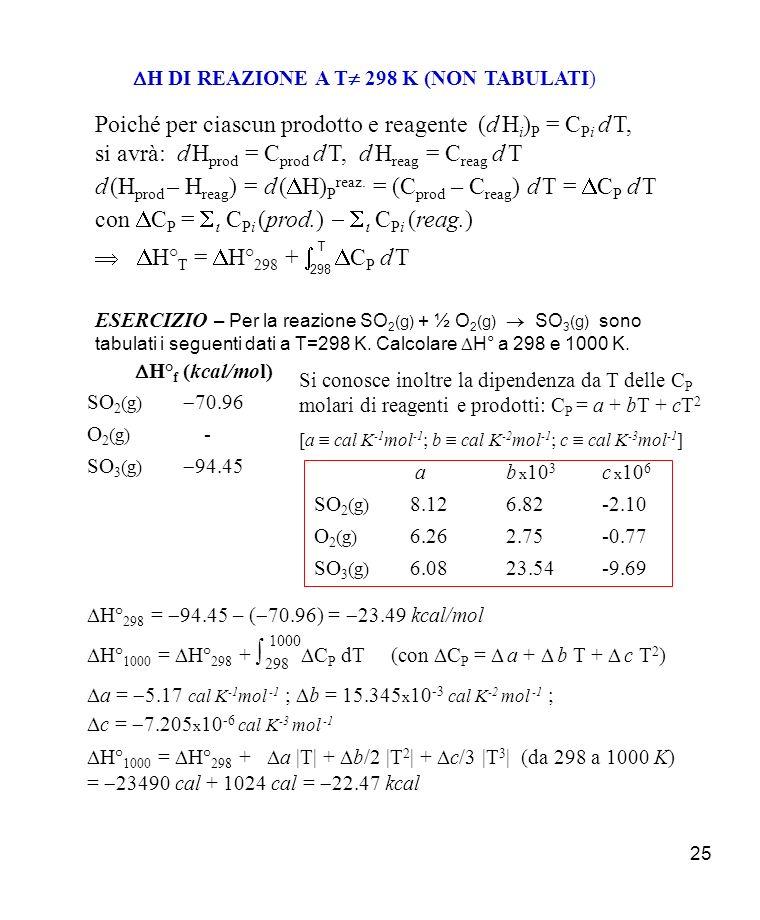 Poiché per ciascun prodotto e reagente (d Hi)P = CPi d T,