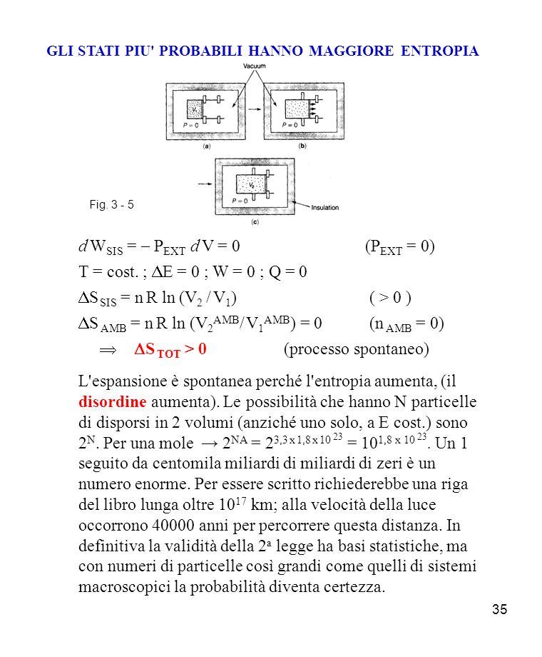 d WSIS = - PEXT d V = 0 (PEXT = 0) T = cost. ; DE = 0 ; W = 0 ; Q = 0