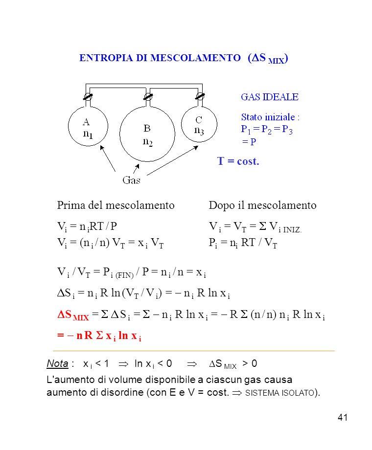 ENTROPIA DI MESCOLAMENTO (DS MIX)