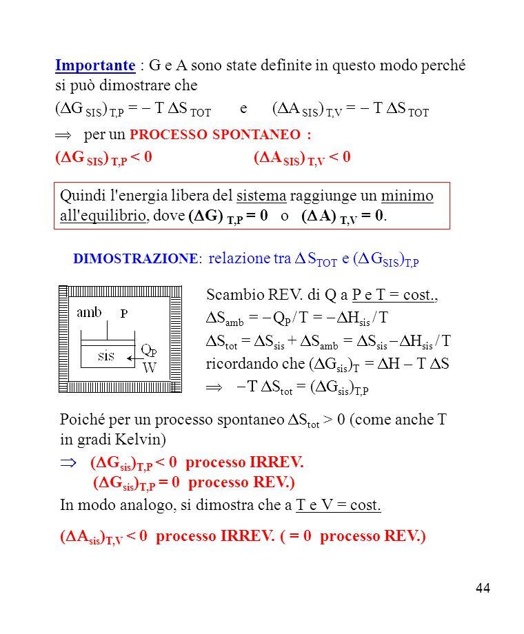 DIMOSTRAZIONE: relazione tra D STOT e (D GSIS)T,P