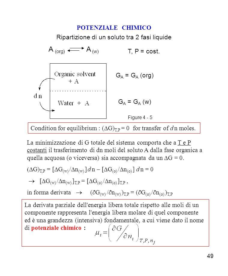 Ripartizione di un soluto tra 2 fasi liquide