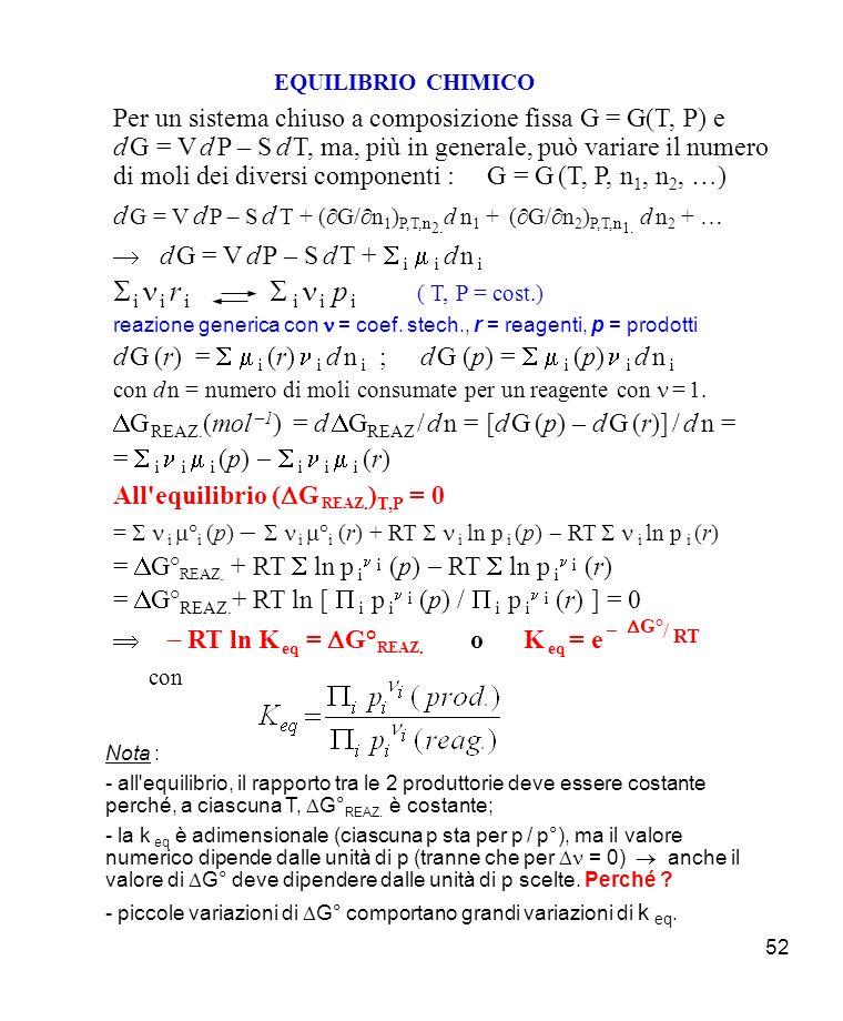 S i n i r i S i n i p i ( T, P = cost.)