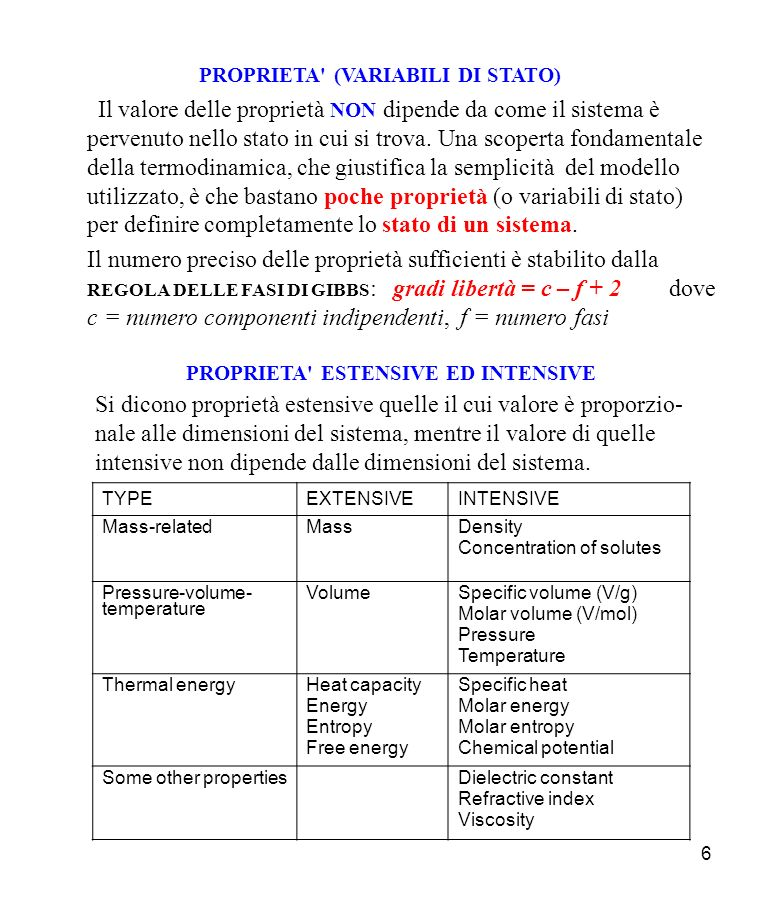 PROPRIETA (VARIABILI DI STATO) PROPRIETA ESTENSIVE ED INTENSIVE