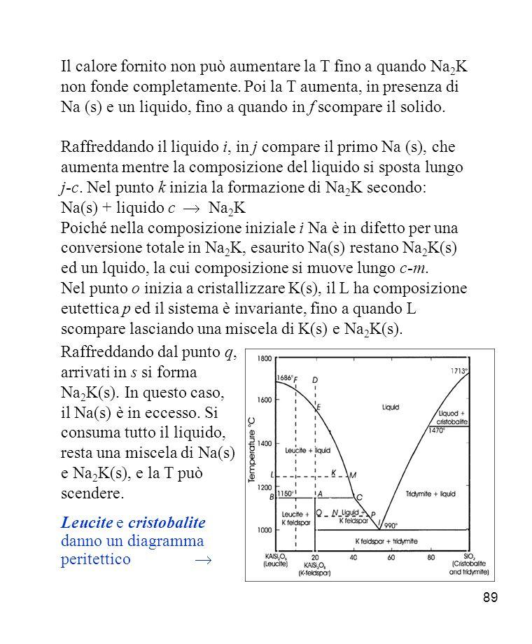 Il calore fornito non può aumentare la T fino a quando Na2K non fonde completamente. Poi la T aumenta, in presenza di Na (s) e un liquido, fino a quando in f scompare il solido.