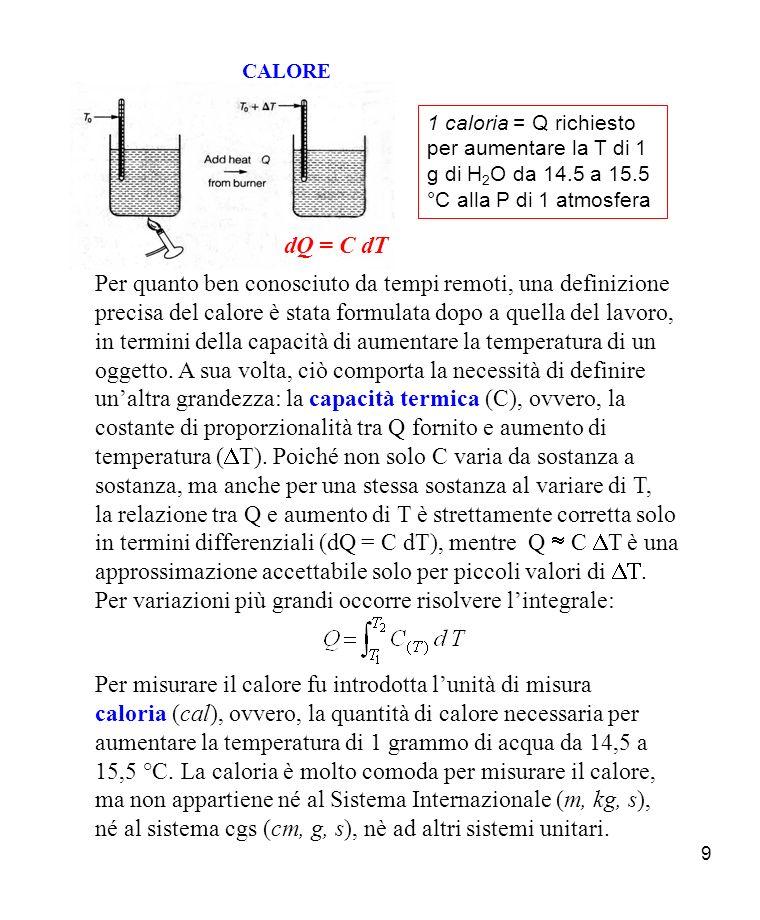 CALORE 1 caloria = Q richiesto per aumentare la T di 1 g di H2O da 14.5 a 15.5 °C alla P di 1 atmosfera.