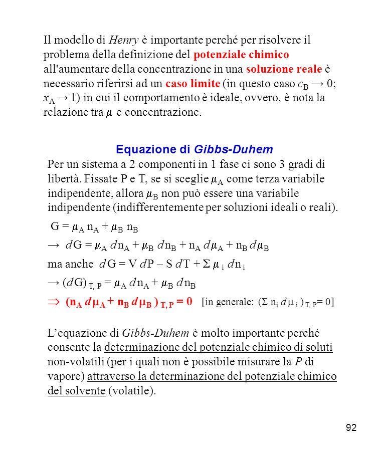 Equazione di Gibbs-Duhem