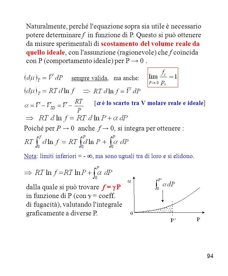 Poiché per P → 0 anche f → 0, si integra per ottenere :