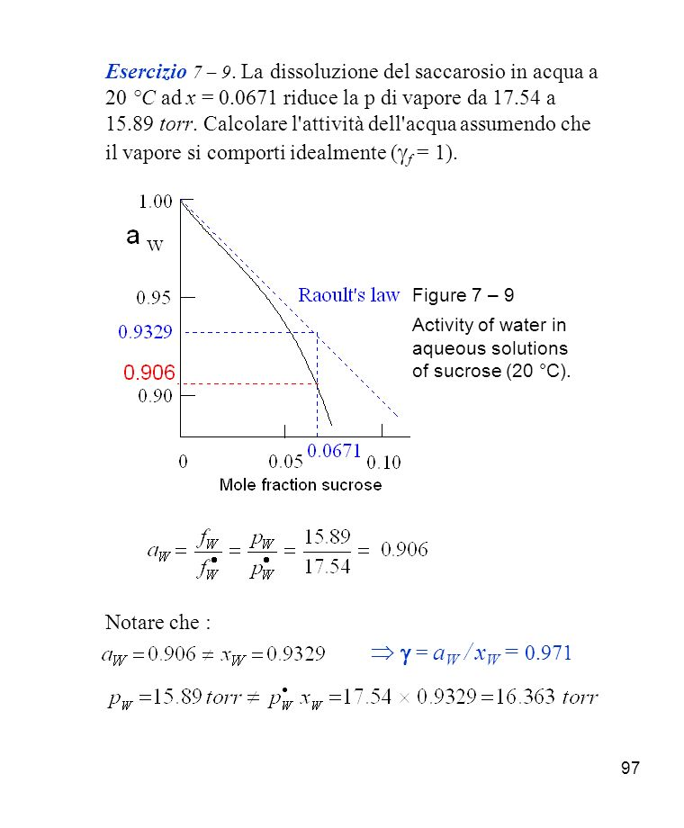 Esercizio 7 – 9. La dissoluzione del saccarosio in acqua a 20 °C ad x = 0.0671 riduce la p di vapore da 17.54 a 15.89 torr. Calcolare l attività dell acqua assumendo che il vapore si comporti idealmente (gf = 1).