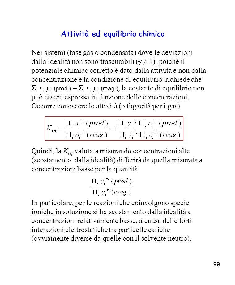 Attività ed equilibrio chimico