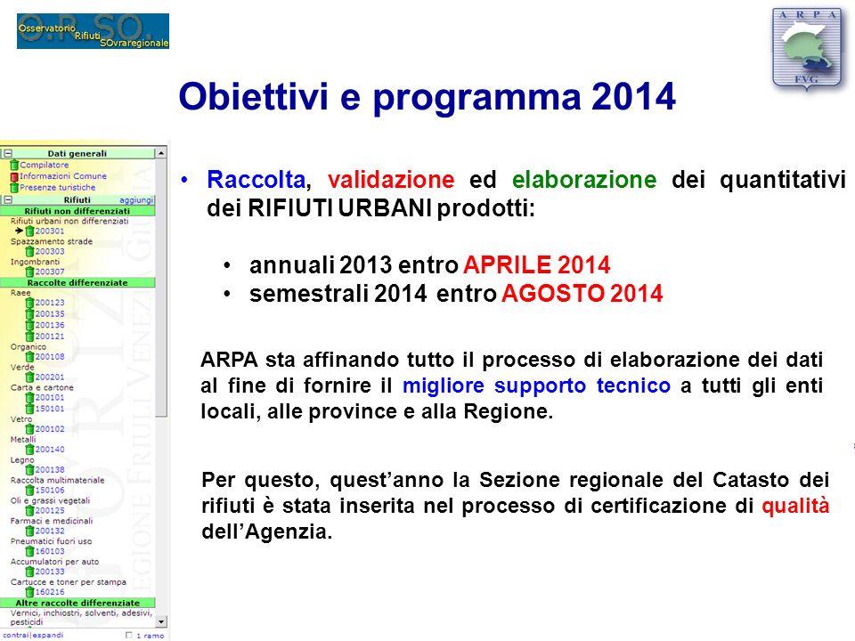 Obiettivi e programma 2014 Raccolta, validazione ed elaborazione dei quantitativi dei RIFIUTI URBANI prodotti: