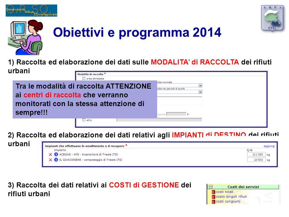 Obiettivi e programma 2014 1) Raccolta ed elaborazione dei dati sulle MODALITA' di RACCOLTA dei rifiuti urbani.