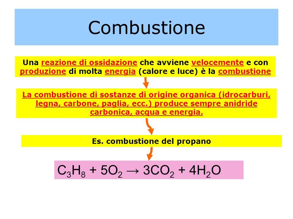 Es. combustione del propano