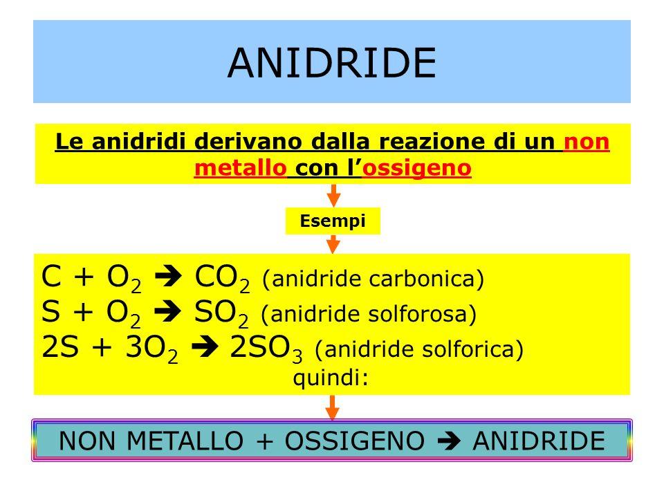 Le anidridi derivano dalla reazione di un non metallo con l'ossigeno