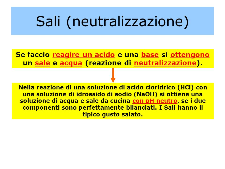 Sali (neutralizzazione)