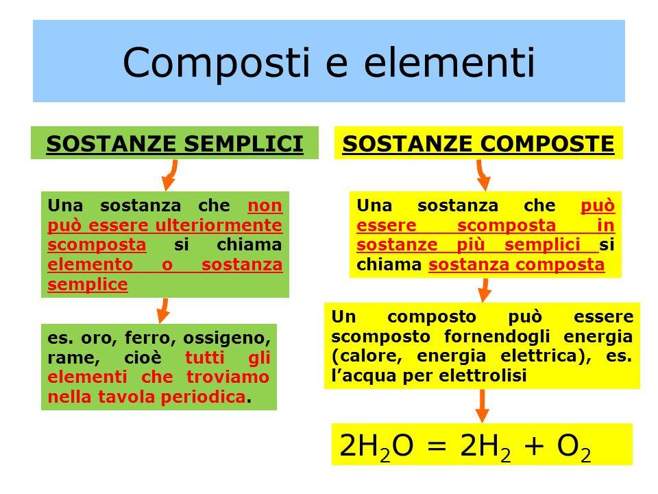 Composti e elementi 2H2O = 2H2 + O2 SOSTANZE SEMPLICI