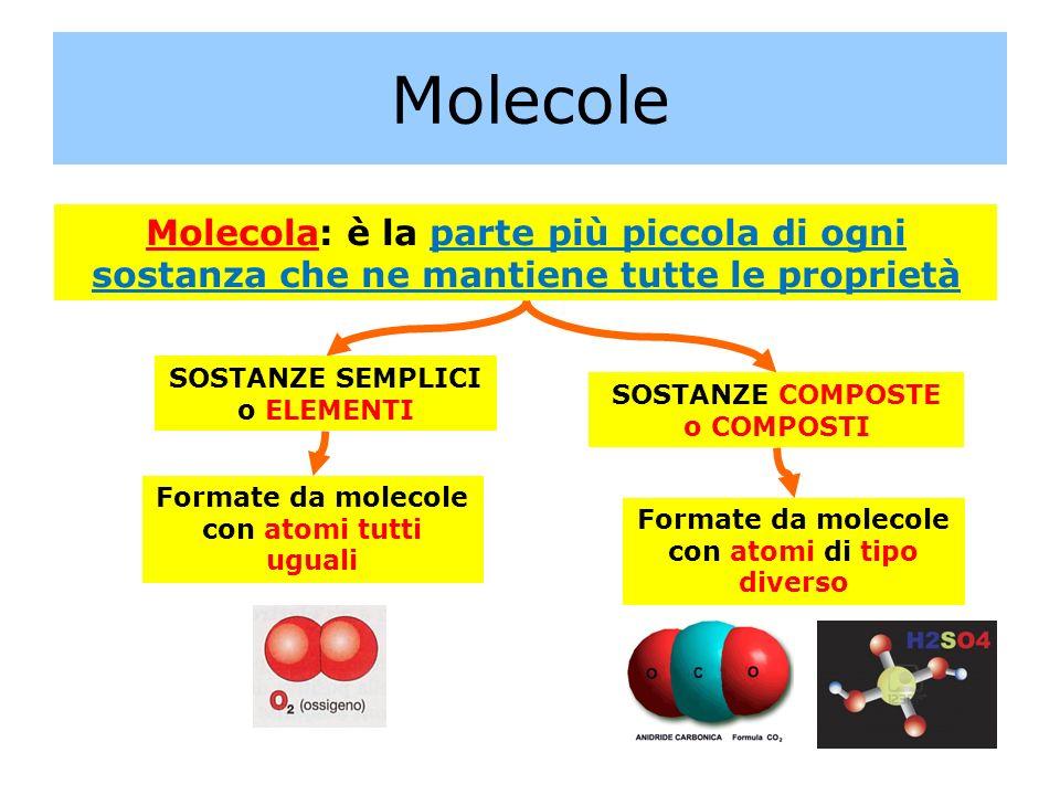 Molecole Molecola: è la parte più piccola di ogni sostanza che ne mantiene tutte le proprietà. SOSTANZE SEMPLICI o ELEMENTI.