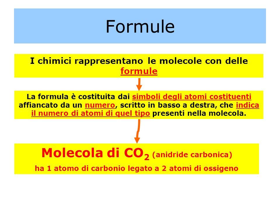 Formule Molecola di CO2 (anidride carbonica)