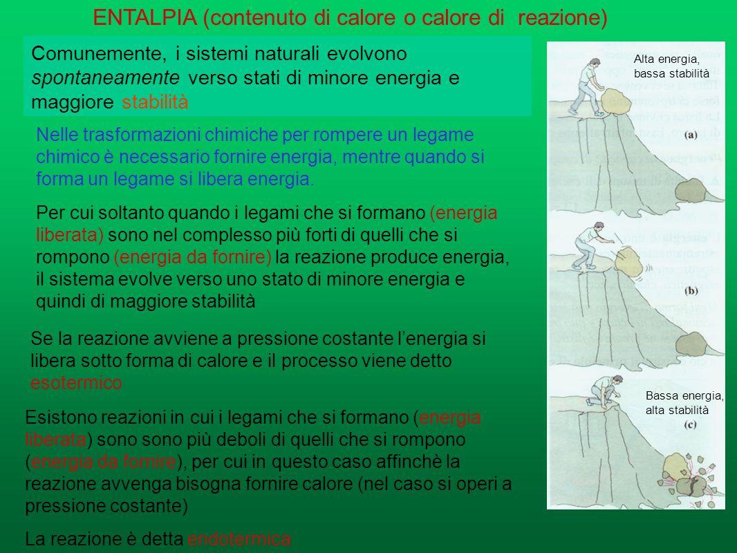 ENTALPIA (contenuto di calore o calore di reazione)