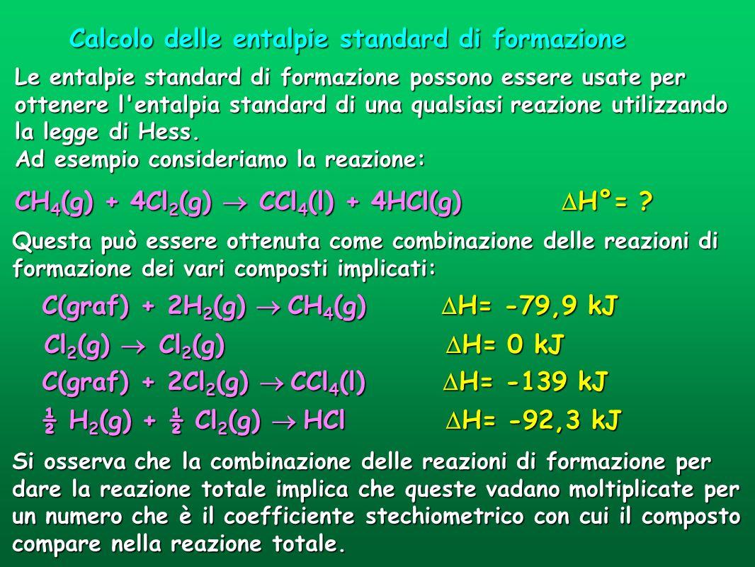 Calcolo delle entalpie standard di formazione