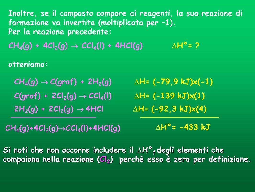 Inoltre, se il composto compare ai reagenti, la sua reazione di formazione va invertita (moltiplicata per –1).
