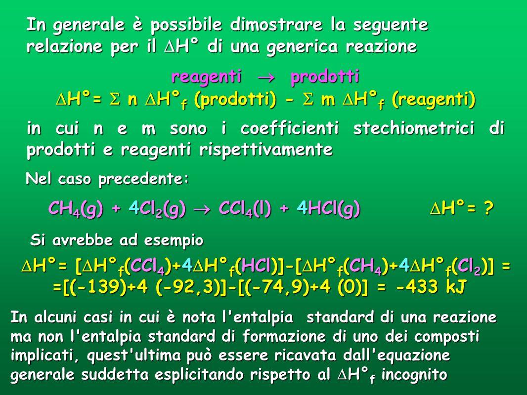 H°=  n H°f (prodotti) -  m H°f (reagenti)