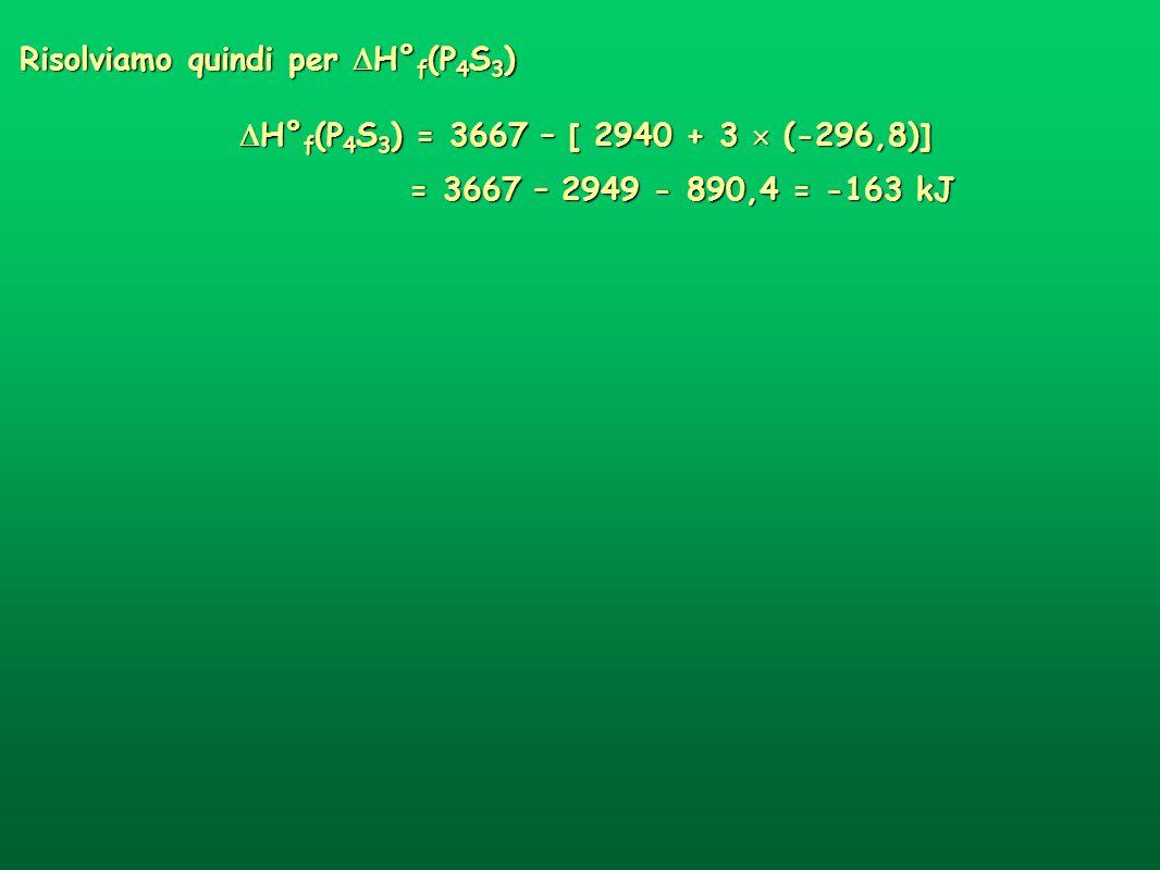 Risolviamo quindi per H°f(P4S3)