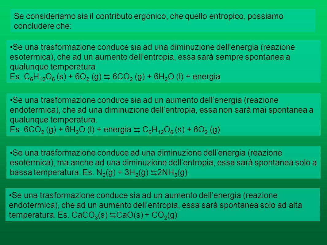 Se consideriamo sia il contributo ergonico, che quello entropico, possiamo concludere che: