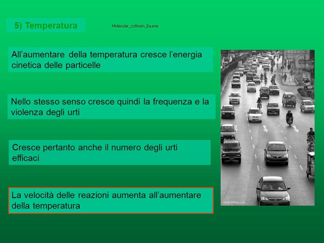 5) Temperatura All'aumentare della temperatura cresce l'energia cinetica delle particelle.