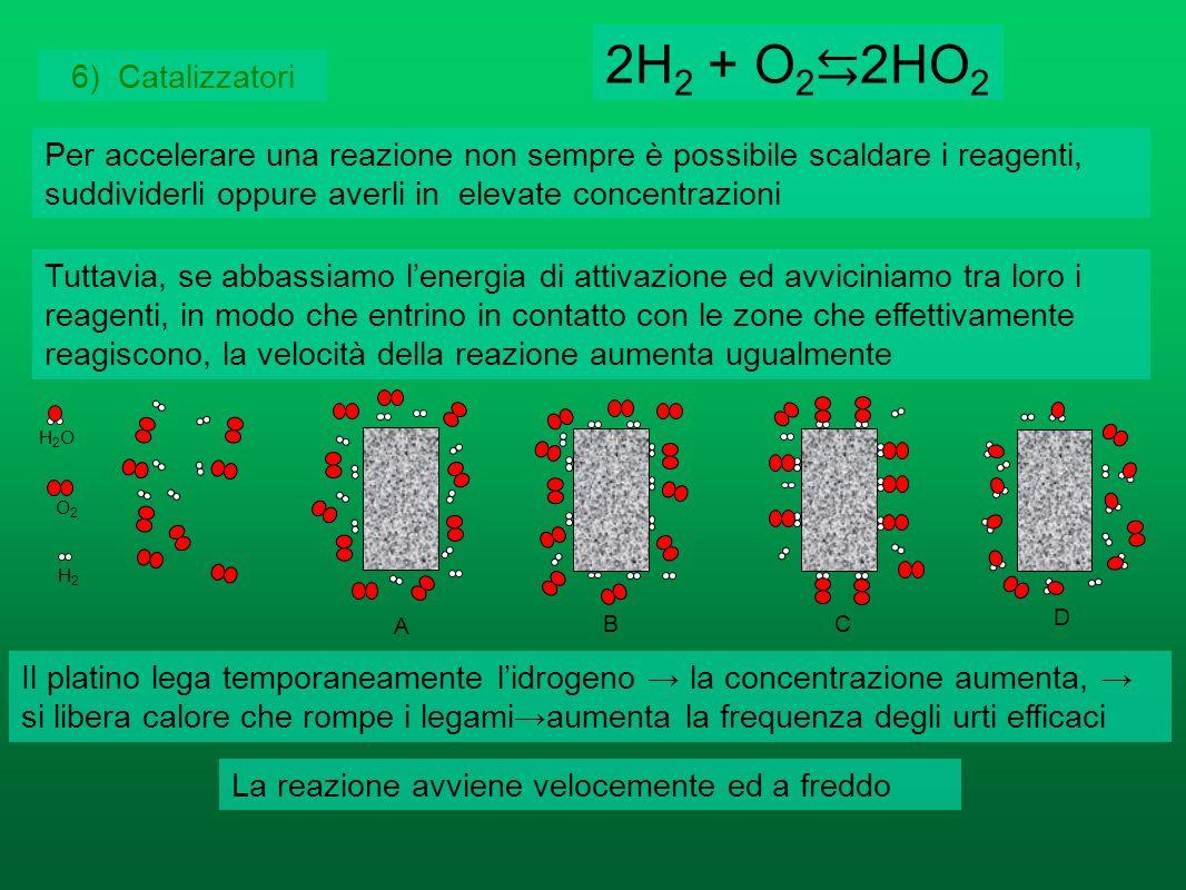 2H2 + O2⇆2HO2 6) Catalizzatori