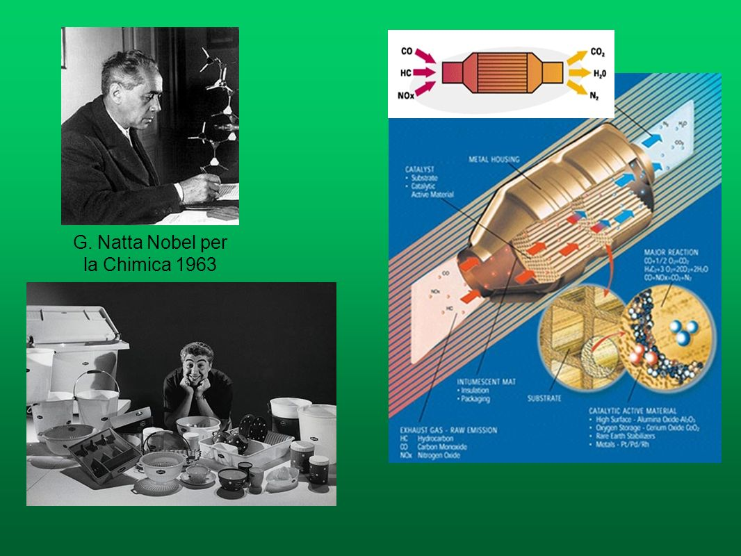 G. Natta Nobel per la Chimica 1963